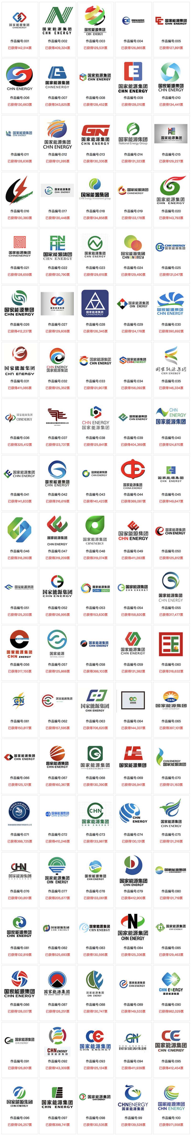 国家能源集团LOGO